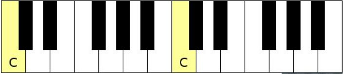 from http://www.hearandplay.com/main/first-day-chrismas-one-octave